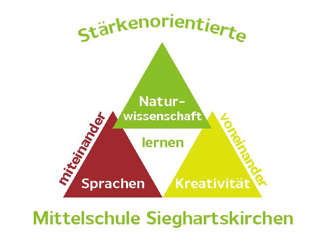 Sieghartskirchen single treff - At singlebrse kostenlos