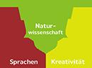 Mittelschule Sieghartskirchen